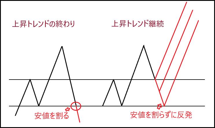 f:id:Triangles:20190118015204p:plain