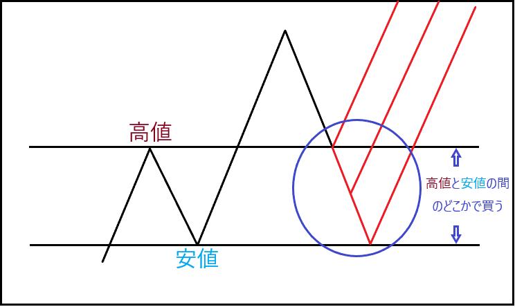 f:id:Triangles:20190118112708p:plain