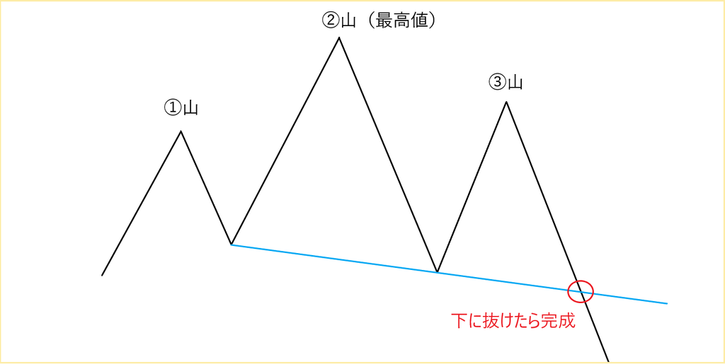 f:id:Triangles:20190127005124p:plain