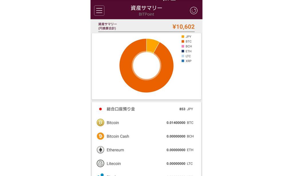 ビットポイントのアプリの資産管理画面