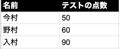 f:id:TrouT:20200111115340p:plain