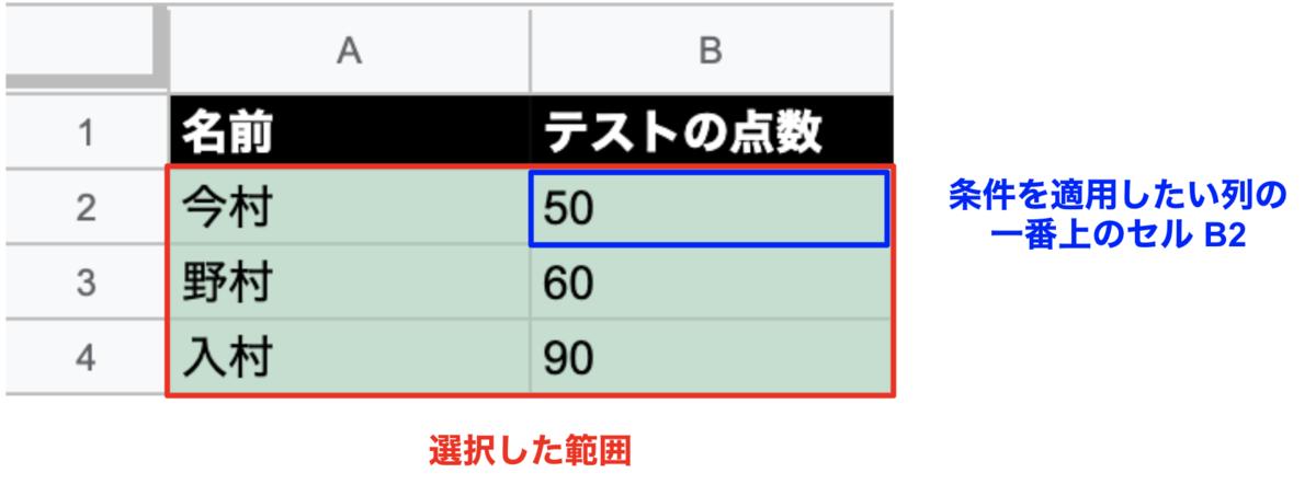 f:id:TrouT:20200111122137p:plain