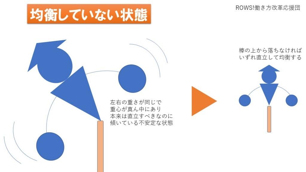 f:id:TsuRu:20180404002127j:plain