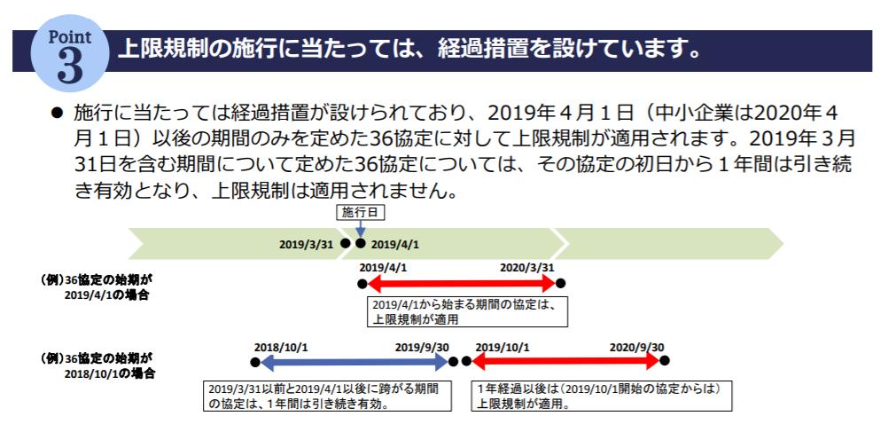f:id:TsuRu:20190120123501p:plain