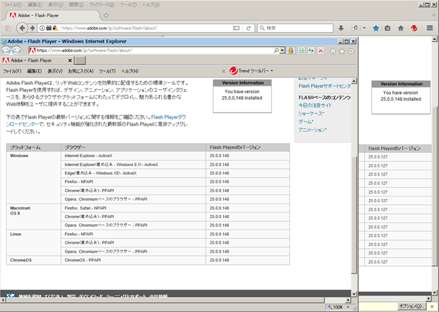 Adobe Flash Player 25.0.0.148 のテスト。