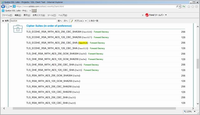 Qualys SSL Labs さんによる SSL 暗号化強度の測定。( Internet Explorer 11 )