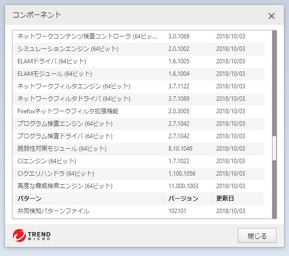 ウイルスバスター 15.0.1172 のコンポーネント。(その2)