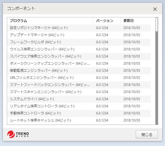 ウイルスバスター 15.0.1172 のコンポーネント。