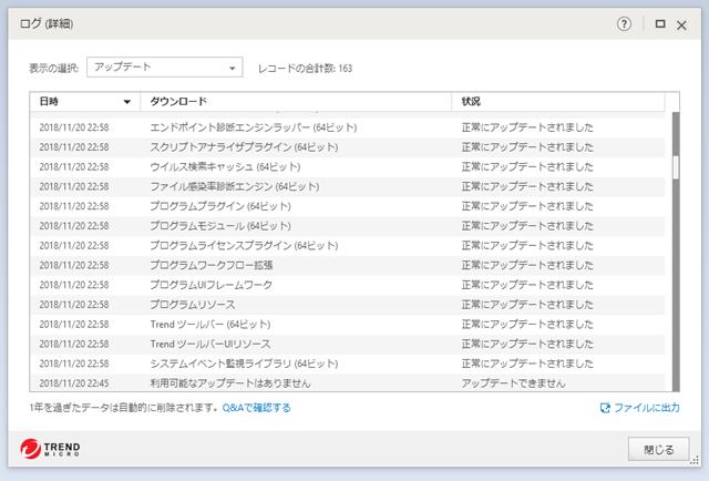 ウイルスバスター 15.0.1204 のアップデートログ。(その3)