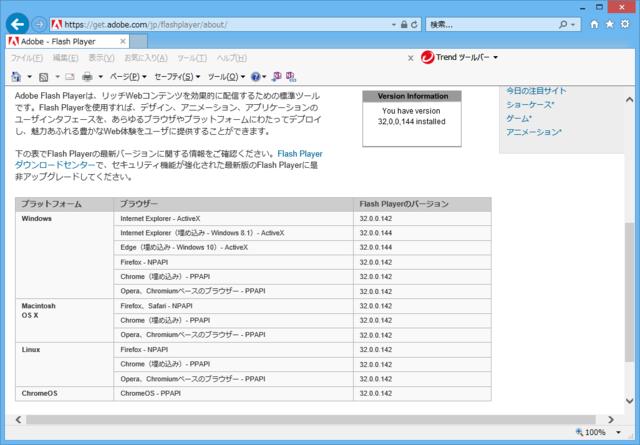 Adobe Flash Player 32.0.0.144 のテスト