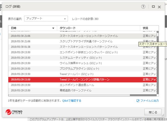 ウイルスバスター 15.0.1231 のアップデートログ