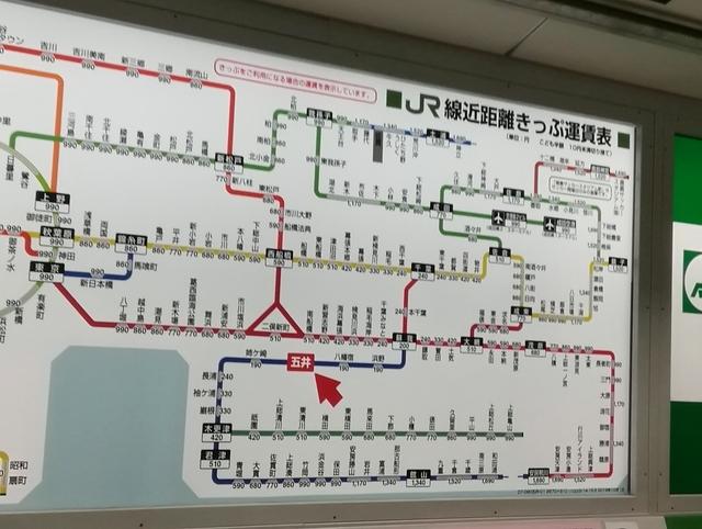 JR東日本 内房線 五井駅
