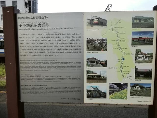 小湊鐵道 五井駅ホームの看板