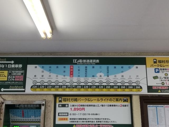 稲村ヶ崎駅の運賃表
