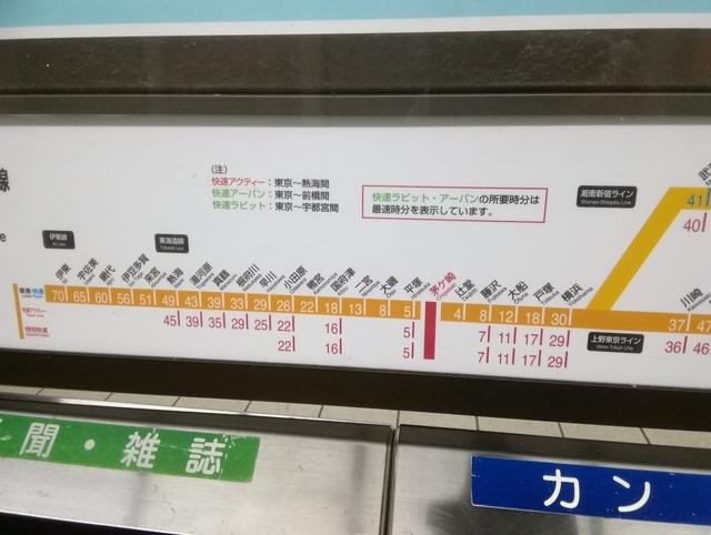 JR茅ヶ崎駅の路線図