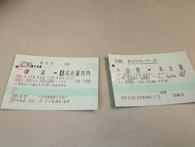 JR小田原駅の駅名看板
