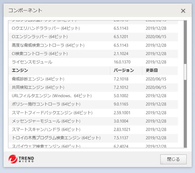 ウイルスバスター 16.0.1378 のアップデートログ 64bit版 その4