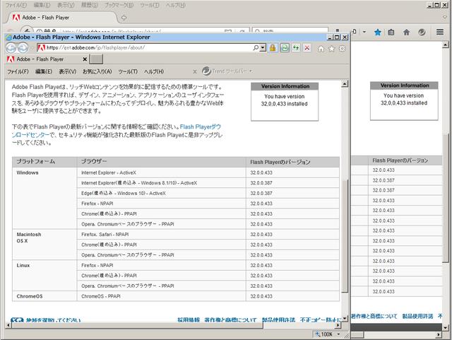 Adobe Flash Player 32.0.0.433 のテスト
