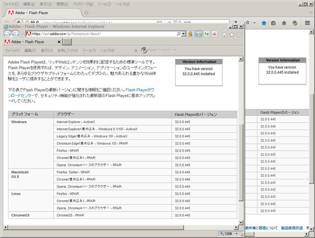 Adobe Flash Player 32.0.0.445 のテスト
