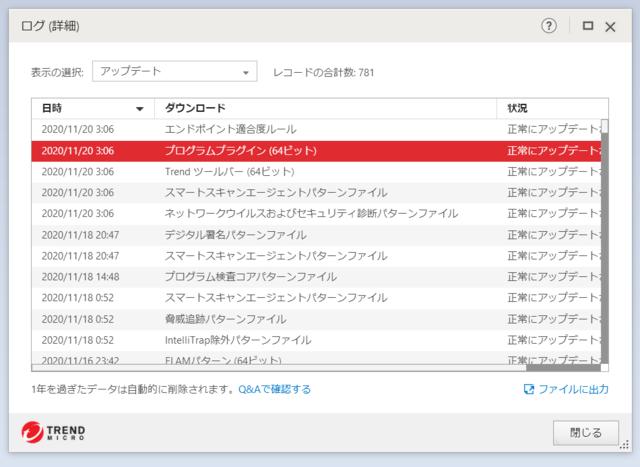 ウイルスバスター 16.0.1411 のアップデートログ 64bit版