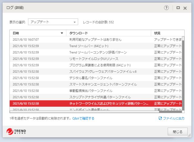 ウイルスバスター 17.0.1299 のアップデートログ 64bit版