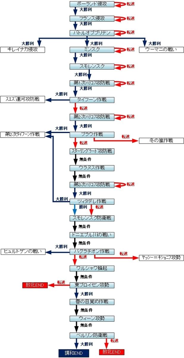 f:id:TsunaTsunaTsuna:20210917201007j:plain