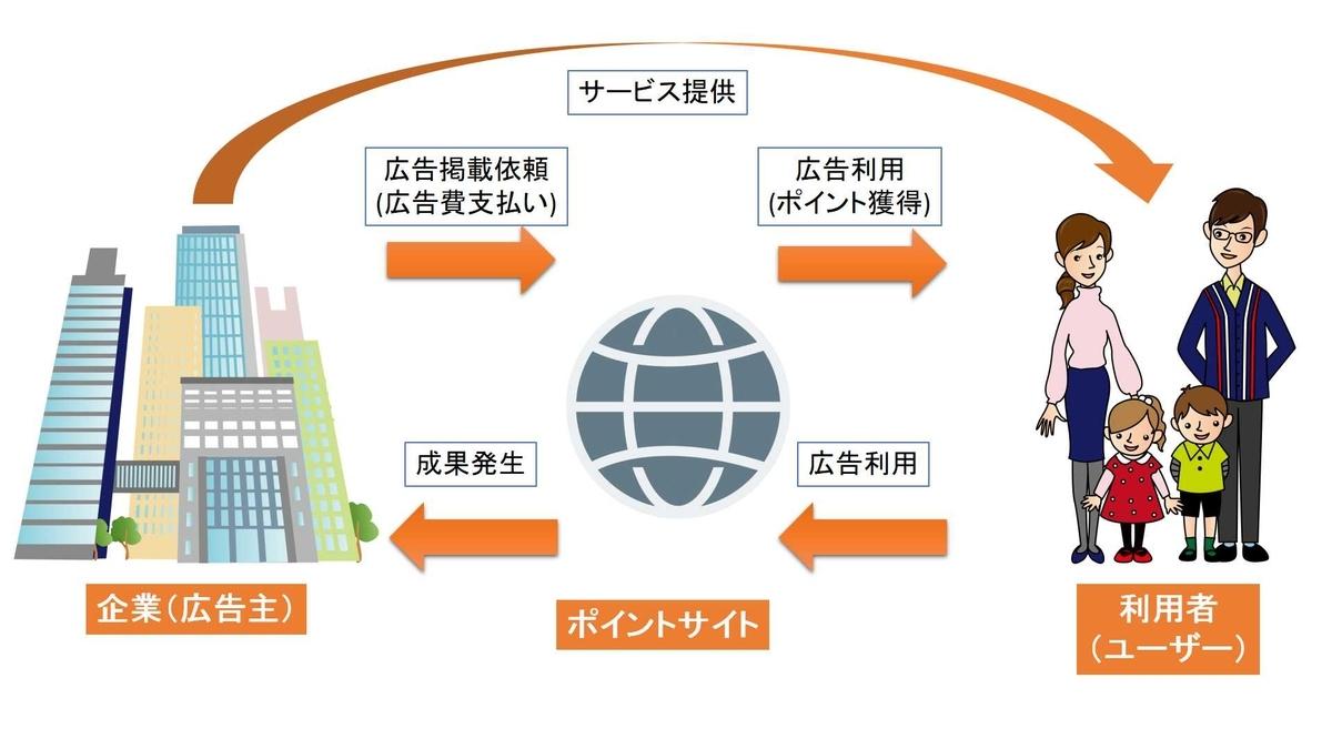 f:id:Tsunatsuna:20201005232240j:plain