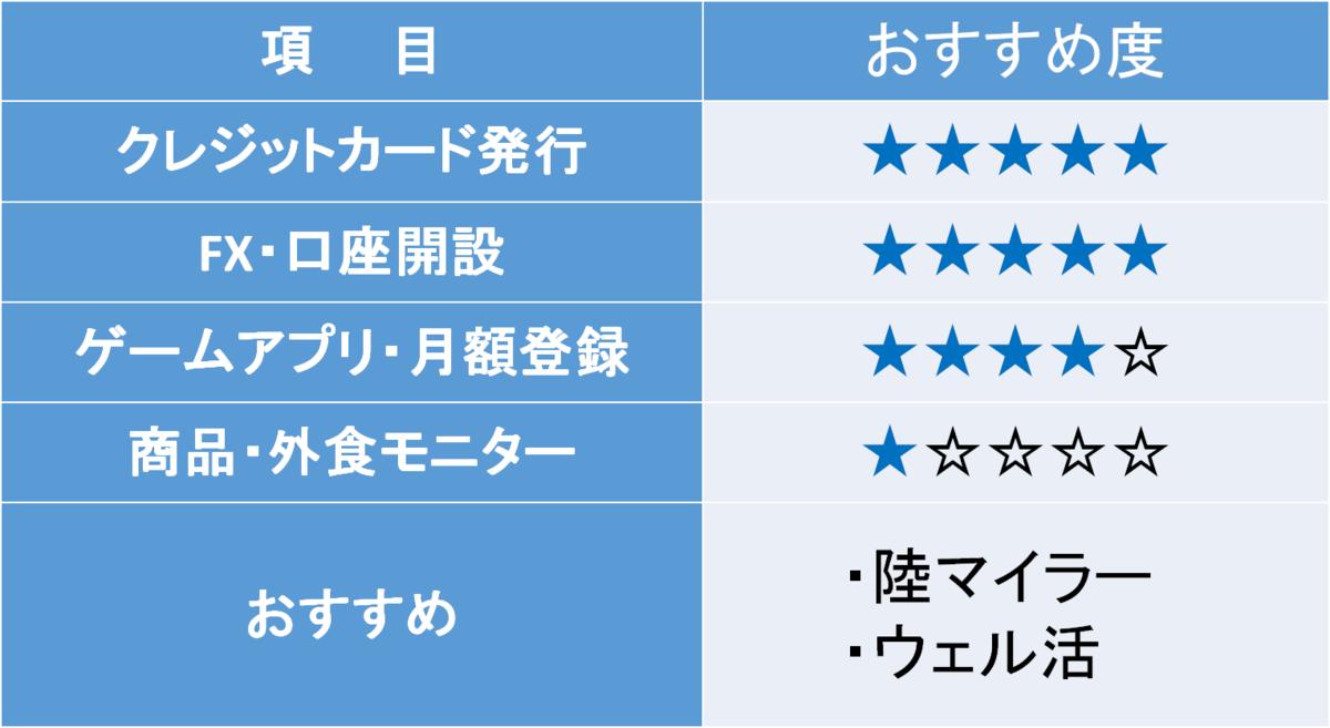 f:id:Tsunatsuna:20201009232221p:plain