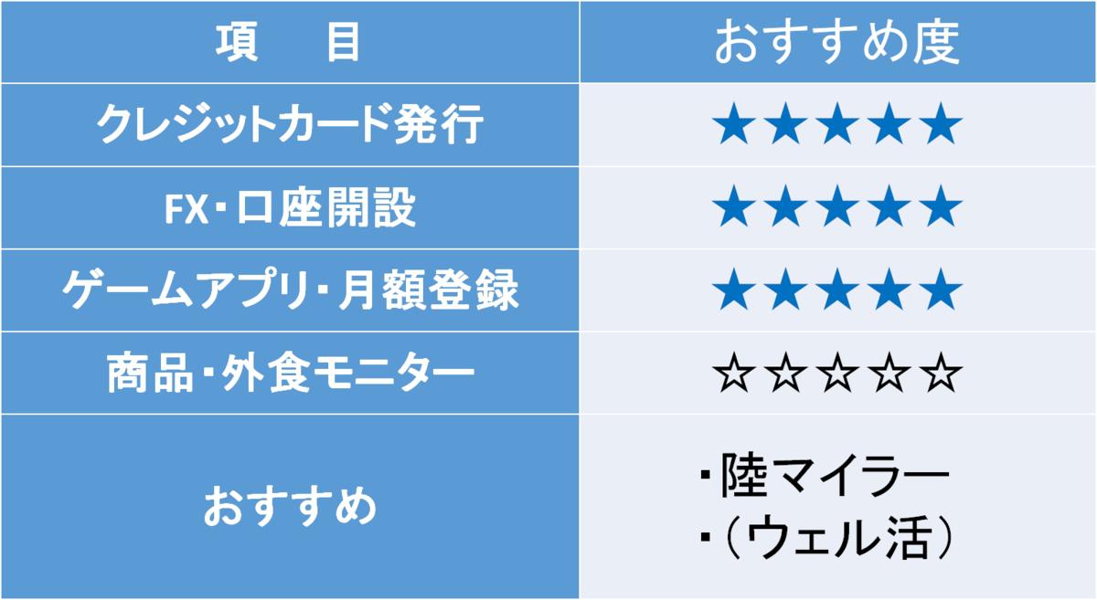 f:id:Tsunatsuna:20201012213806p:plain