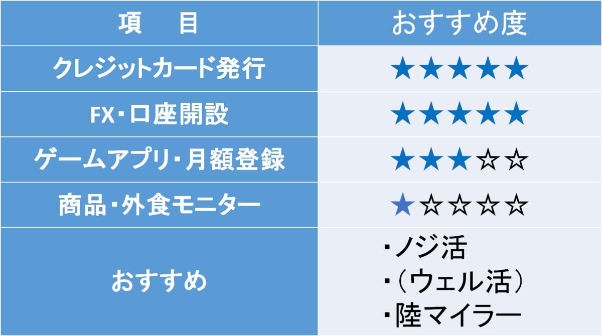 f:id:Tsunatsuna:20201012221750p:plain