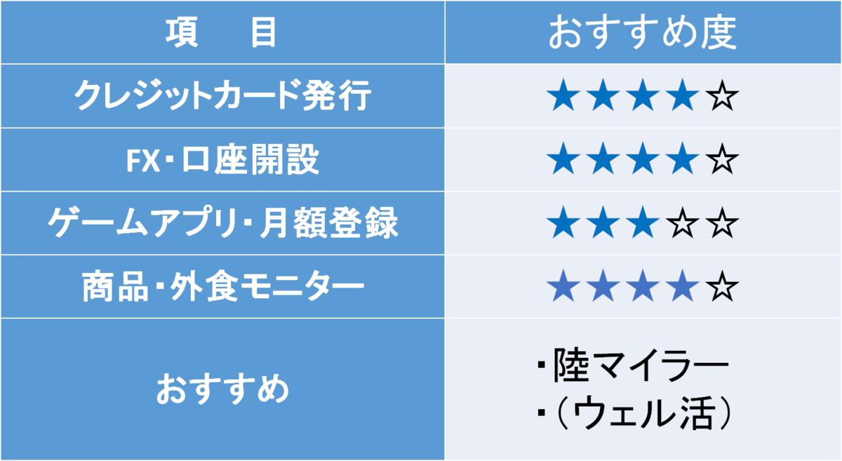 f:id:Tsunatsuna:20201012225727p:plain