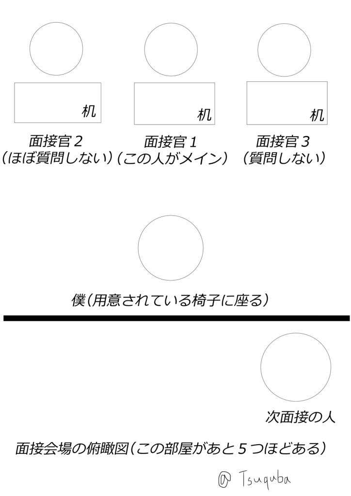f:id:Tsuquba:20180518214429j:plain