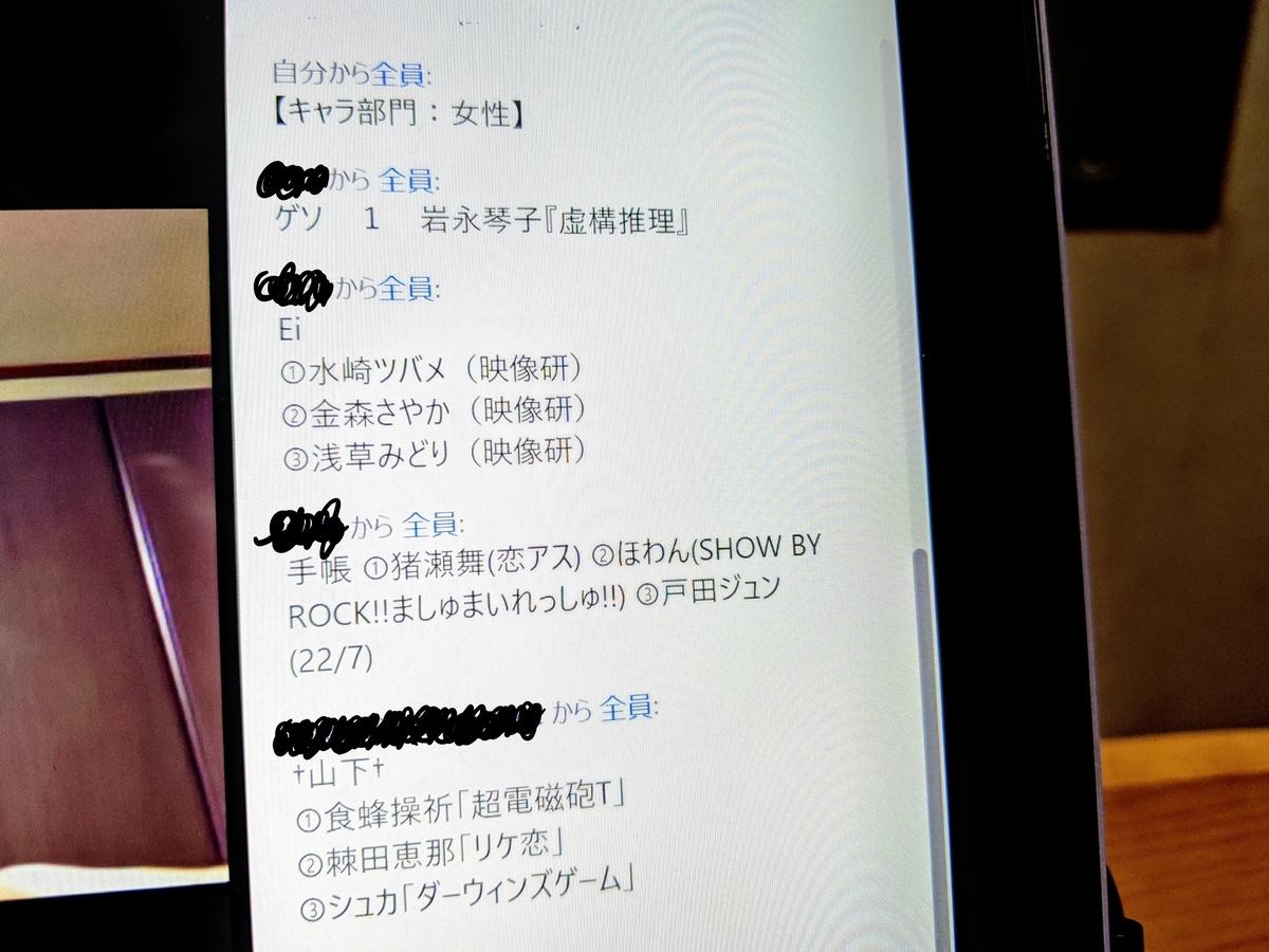 都留文科大学・アニメ声優研究会