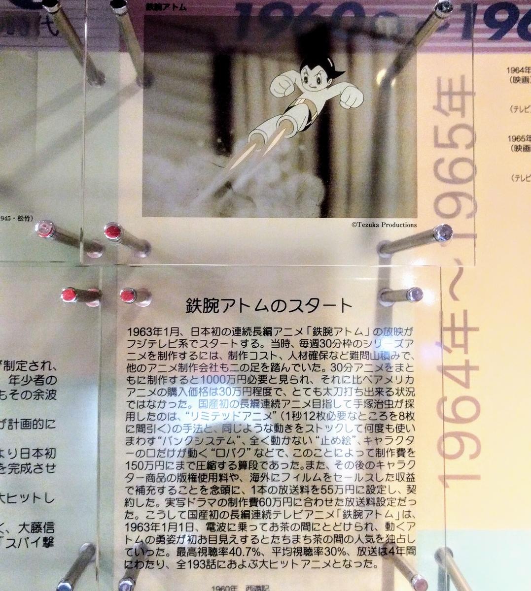 国産TVアニメ第1号『鉄腕アトム』