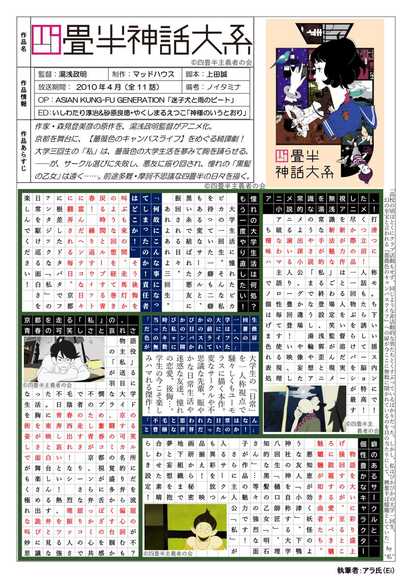 f:id:TsuruOtaku:20201228221401p:plain