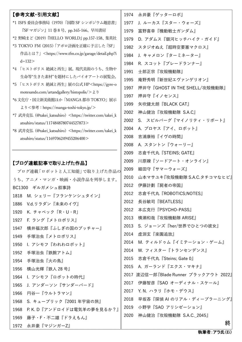 f:id:TsuruOtaku:20201228233306p:plain