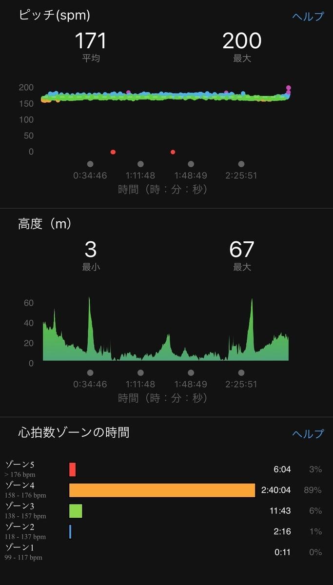 f:id:TsutayaP:20200216230522j:plain