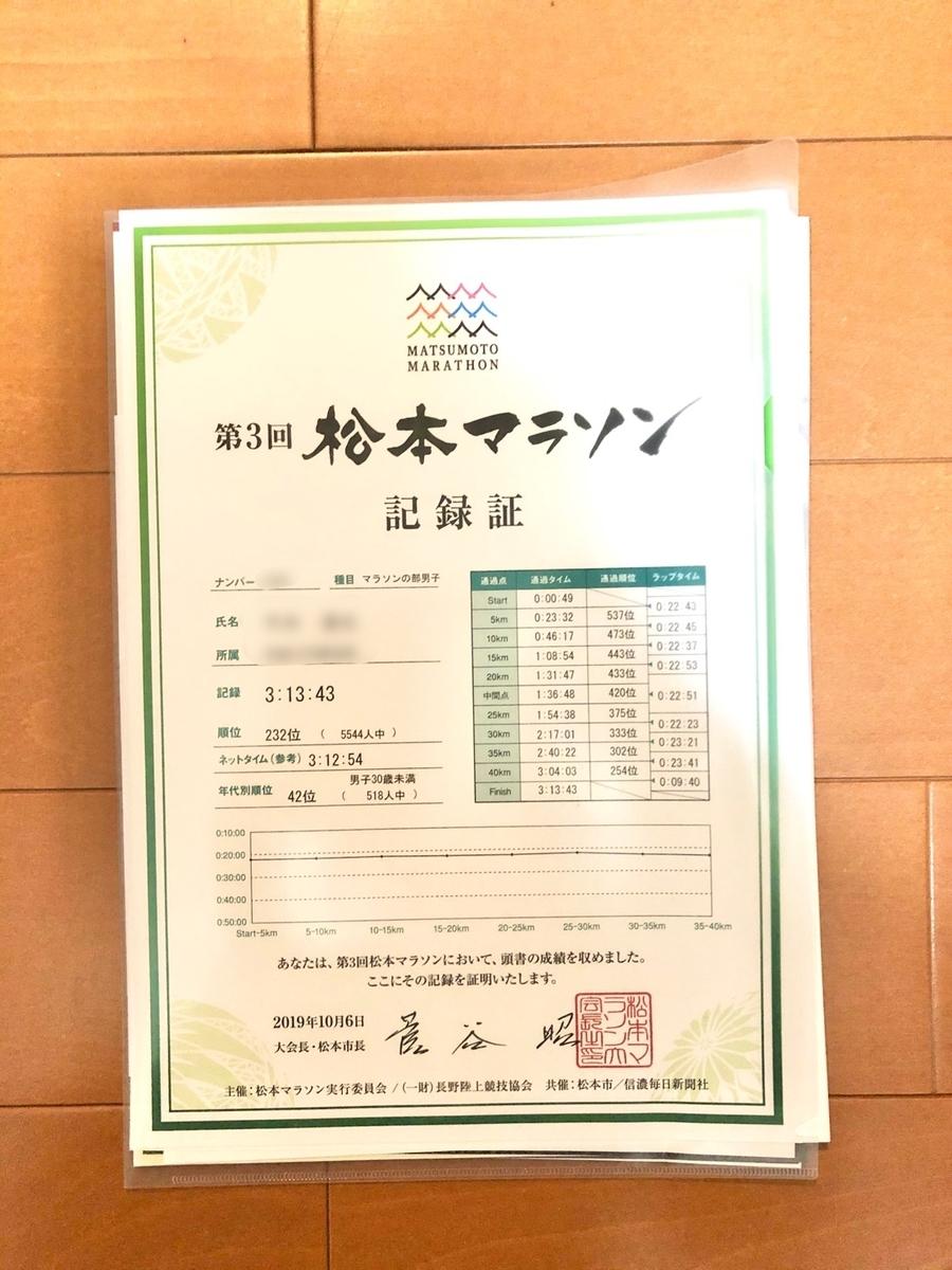f:id:TsutayaP:20200229134720j:plain