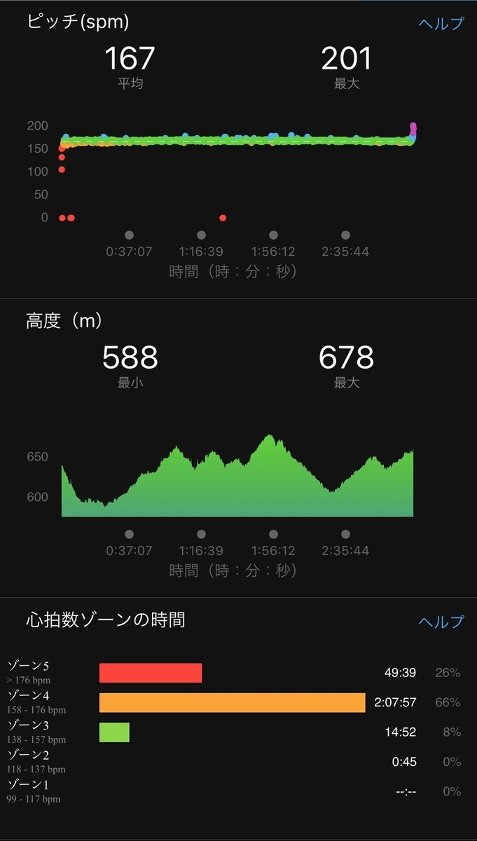 f:id:TsutayaP:20200229135259j:plain