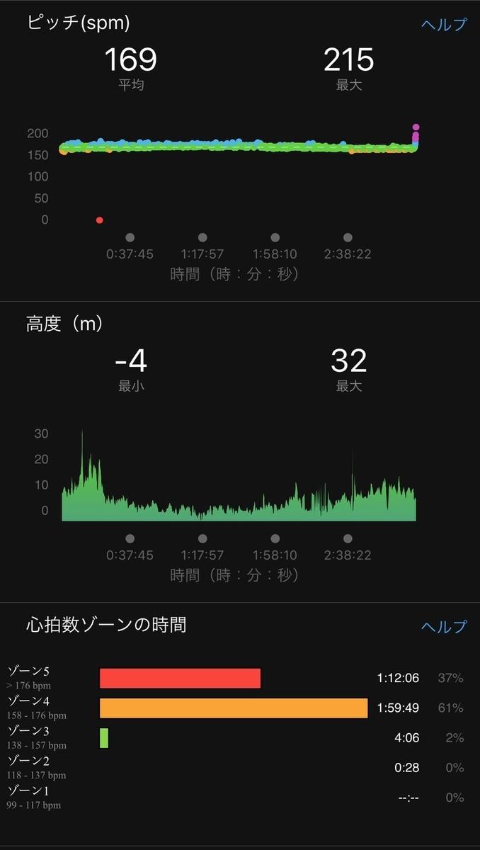 f:id:TsutayaP:20200303213035j:plain