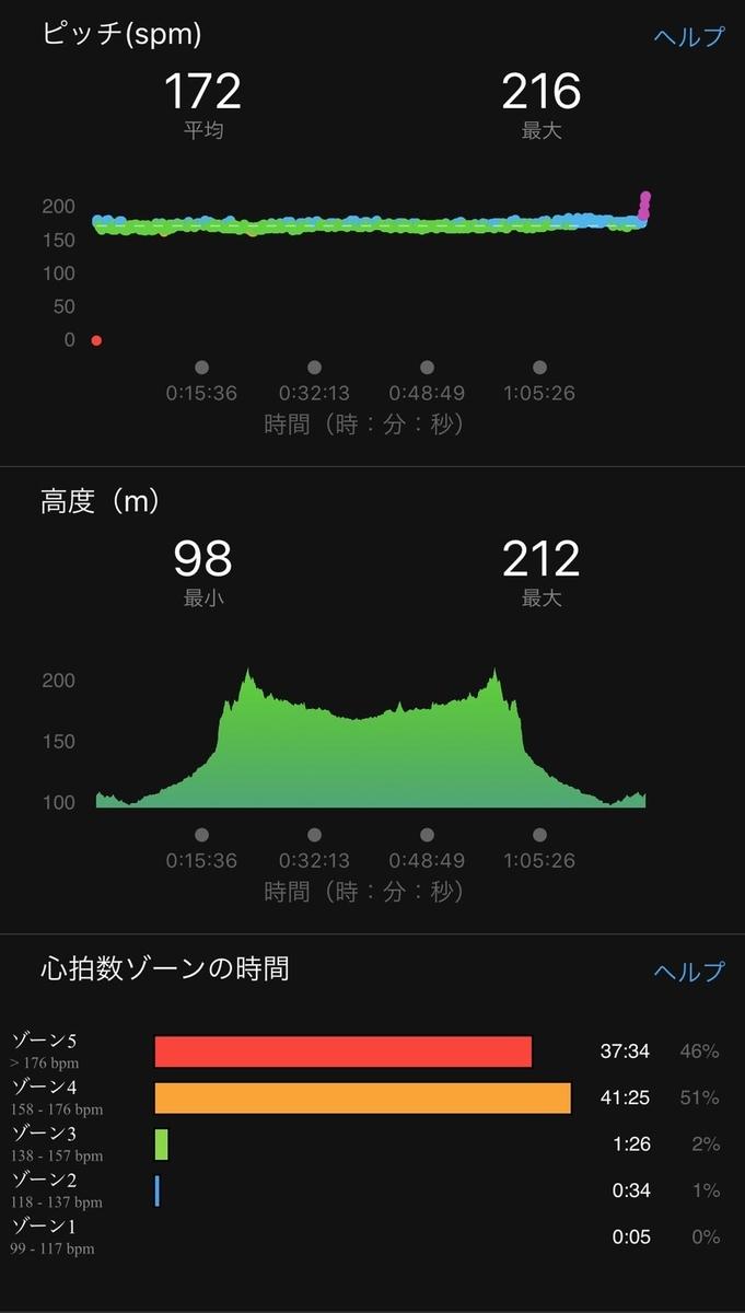 f:id:TsutayaP:20200304223409j:plain