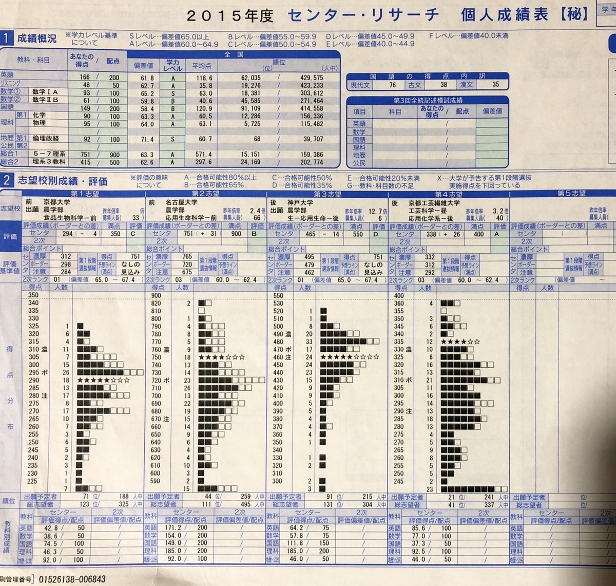 f:id:TsutayaP:20200312095817j:plain