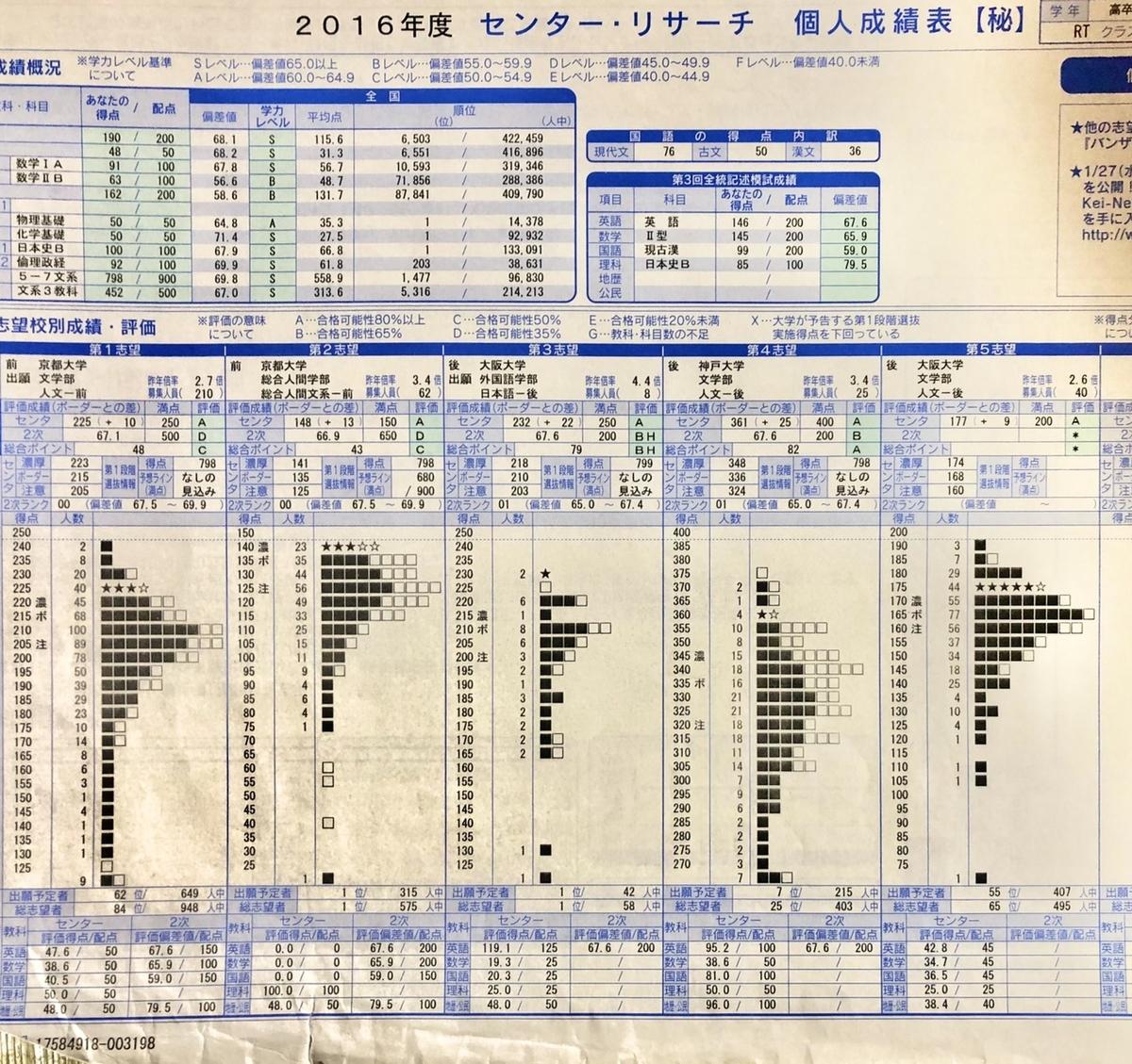 f:id:TsutayaP:20200316094343j:plain