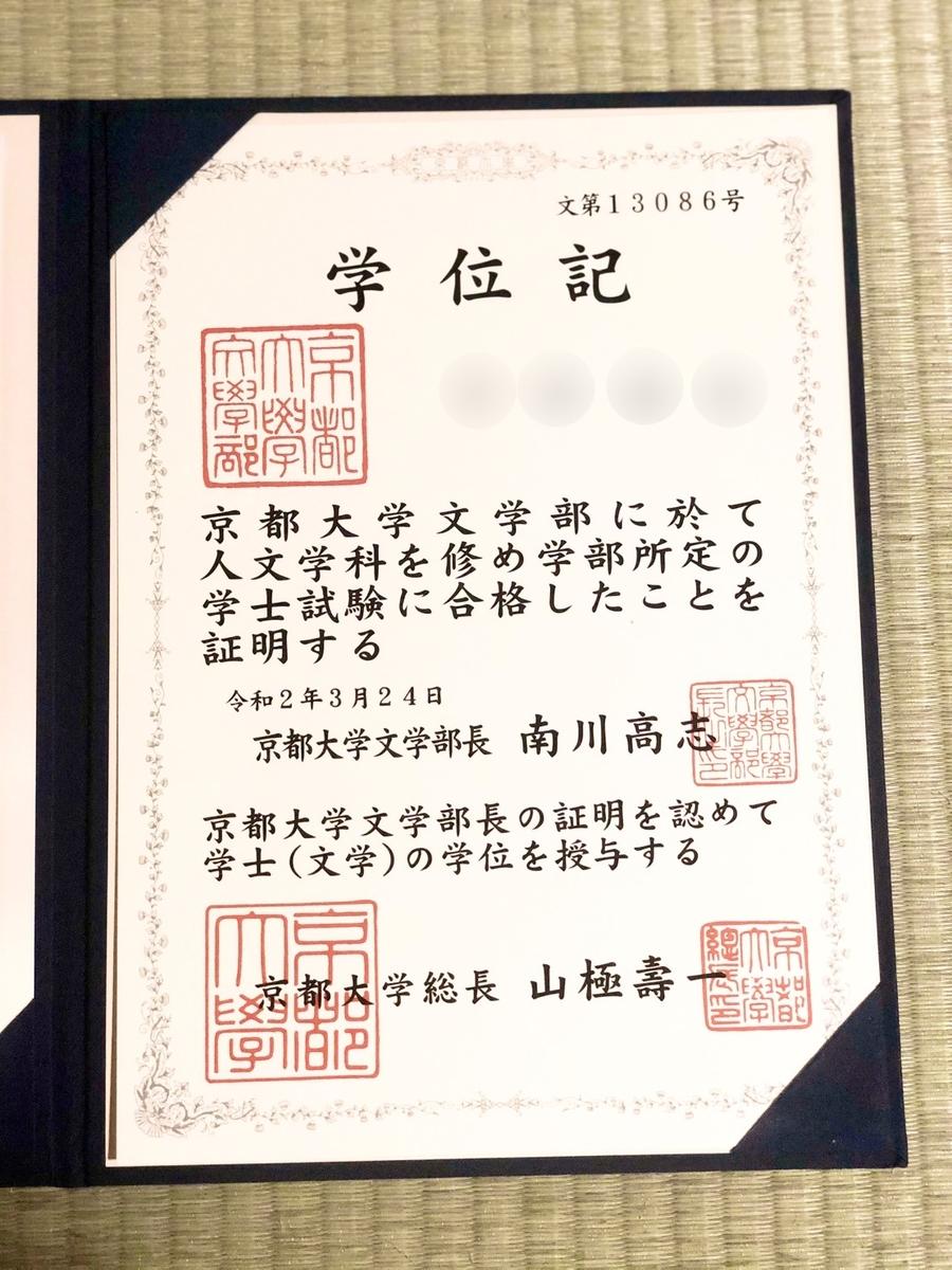 f:id:TsutayaP:20200325235951j:plain