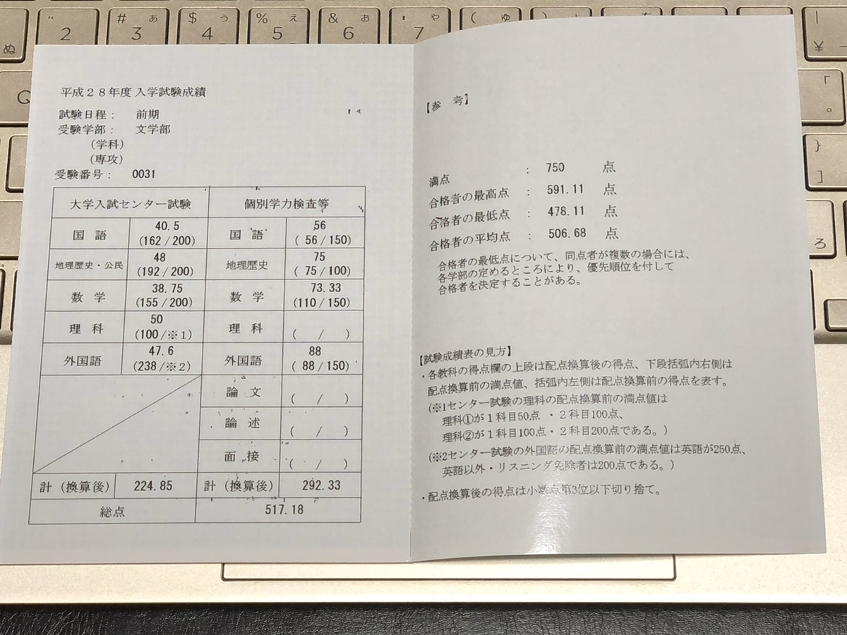 f:id:TsutayaP:20200330222817j:plain