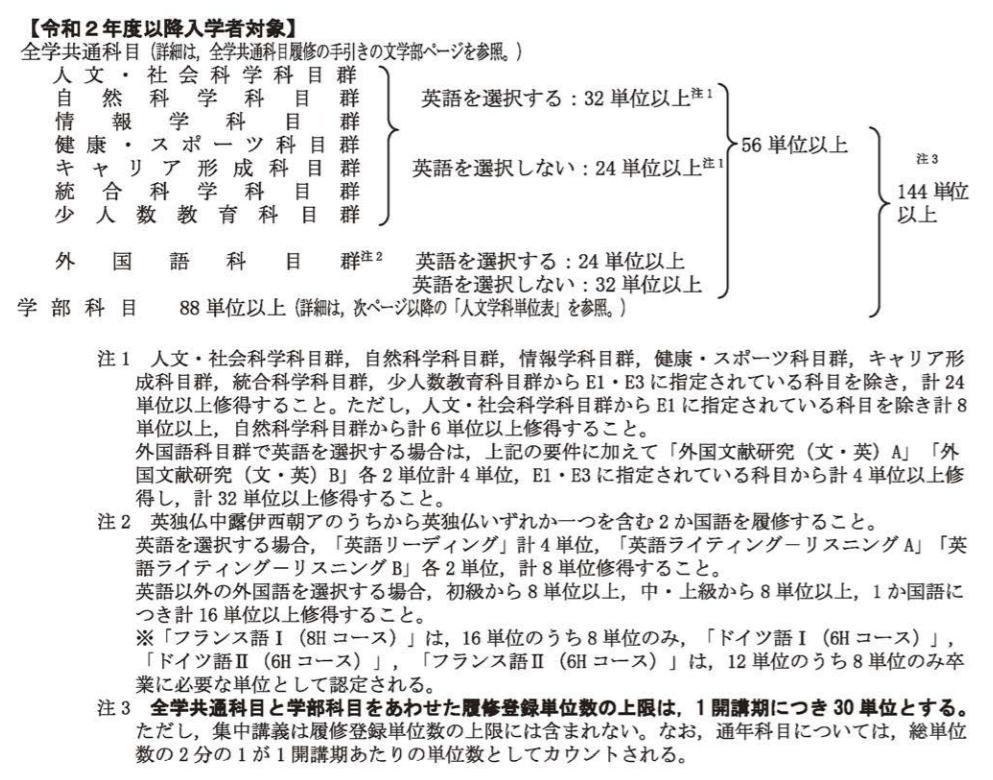 f:id:TsutayaP:20201015224535p:plain