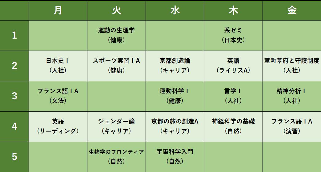 f:id:TsutayaP:20201016211356p:plain