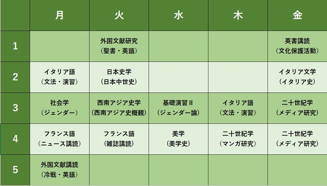 f:id:TsutayaP:20201017105339p:plain