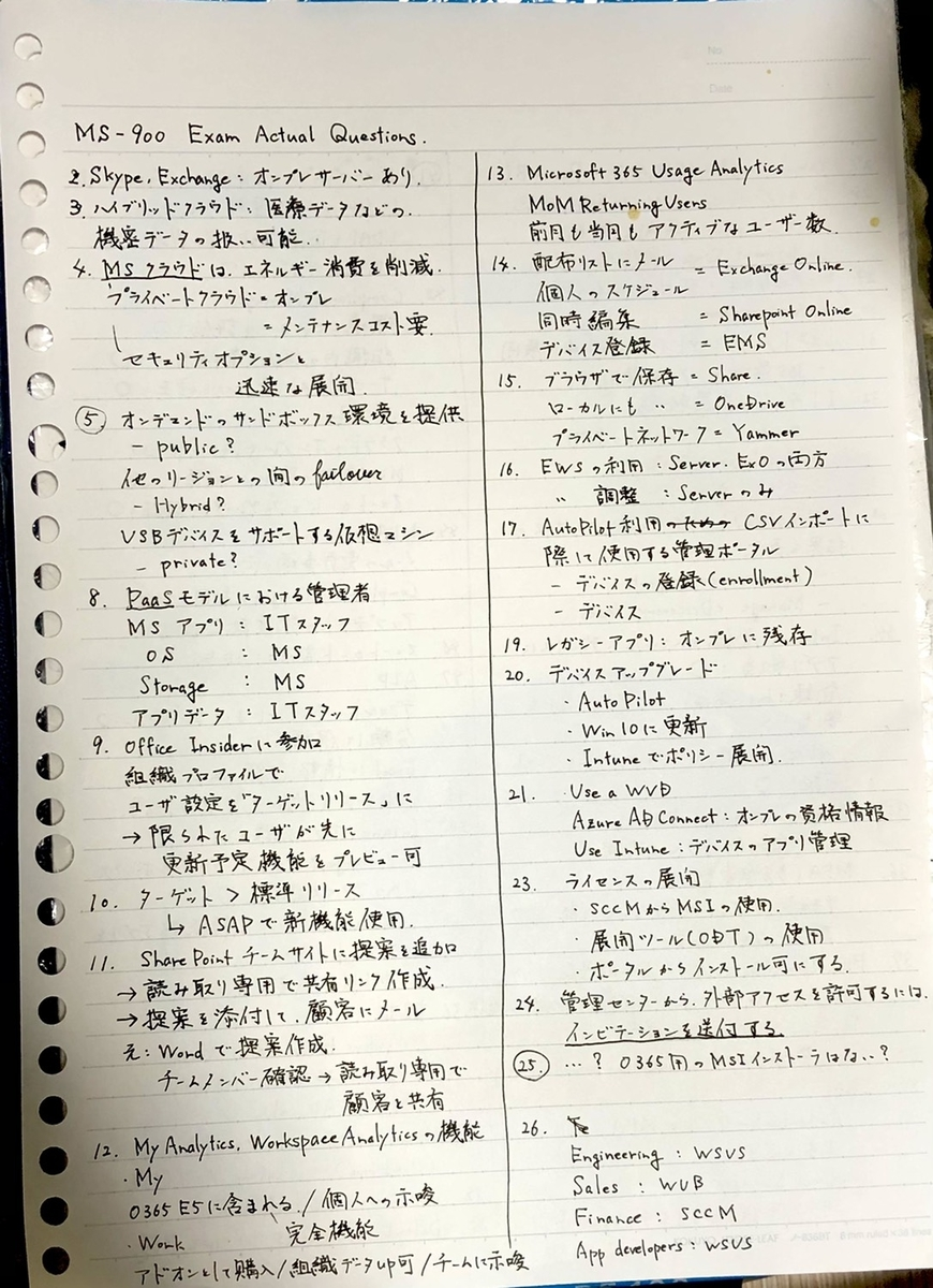 f:id:TsutayaP:20210124005501j:plain