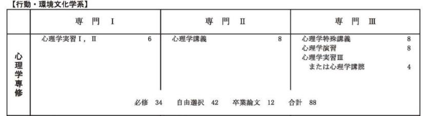 f:id:TsutayaP:20210321120825p:plain